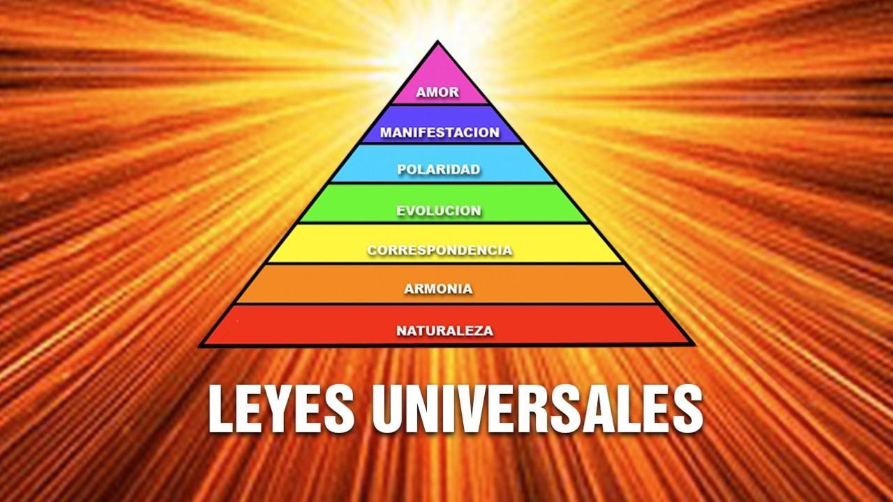 Bcrlwvt1sdmg8vafjyug leyes universales 1280x720