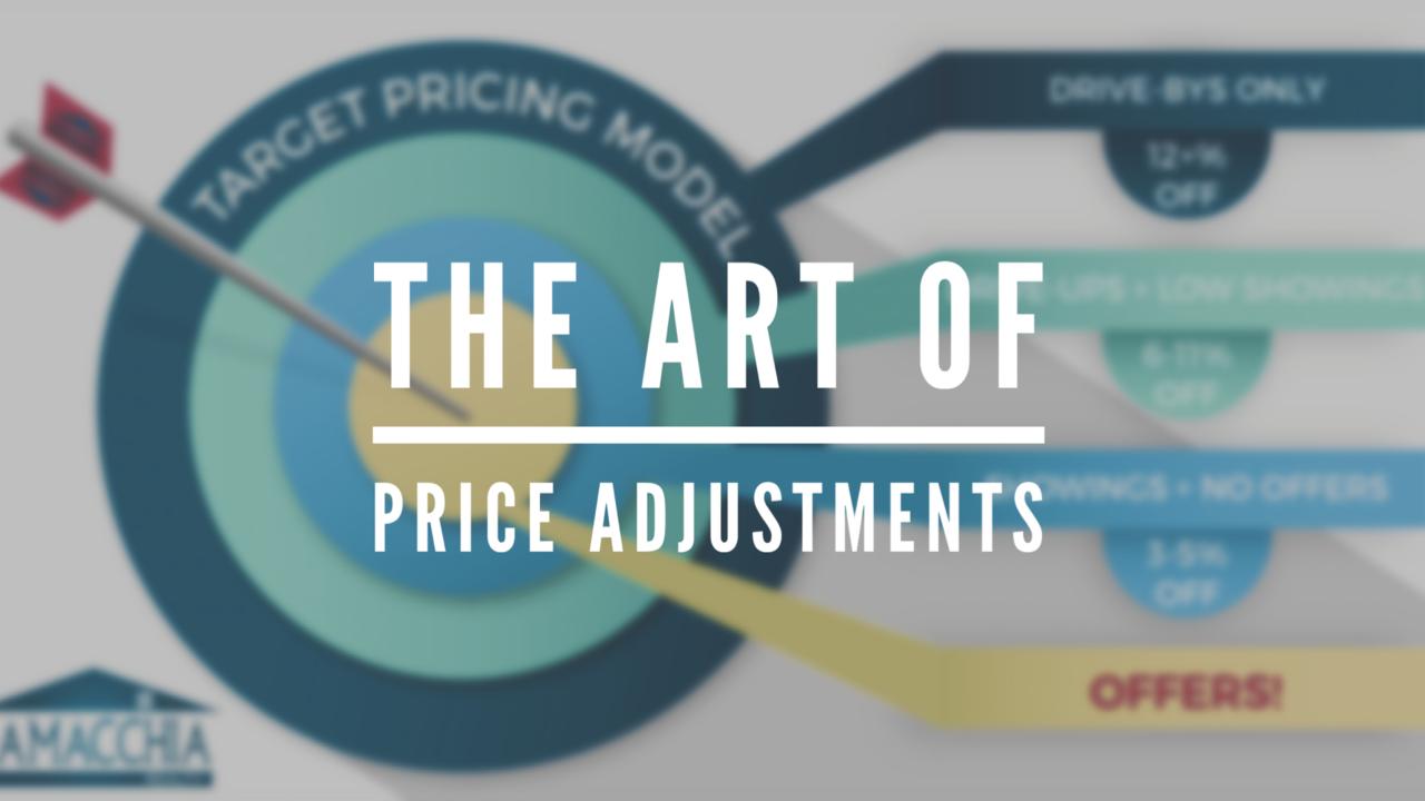 Fqutbyhlr4kavzfjcyz4 art of price adjustments course