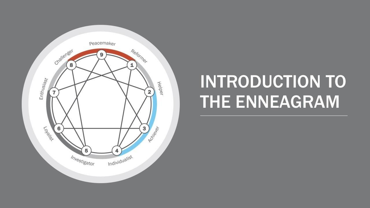 Nztnewhvsgsmzhkrxqph intro to the enneagram poster