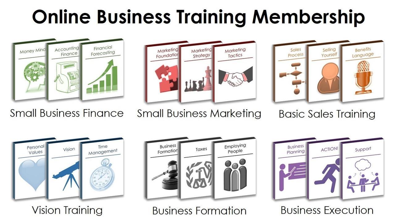 Qbyu4lokqeuad5cagqbx online business training membership