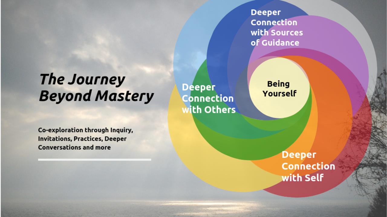 Ca6ivbrmrbucuaxhy48e the journey beyond mastery