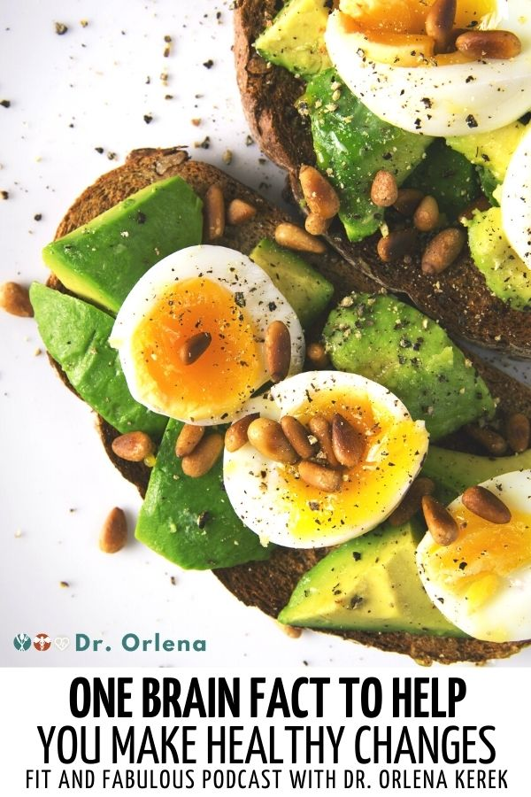 A photo of a healthy breakfast, toast with avocado, beans and eggs #healthy #healthyhabits #healthyeating #healthyliving