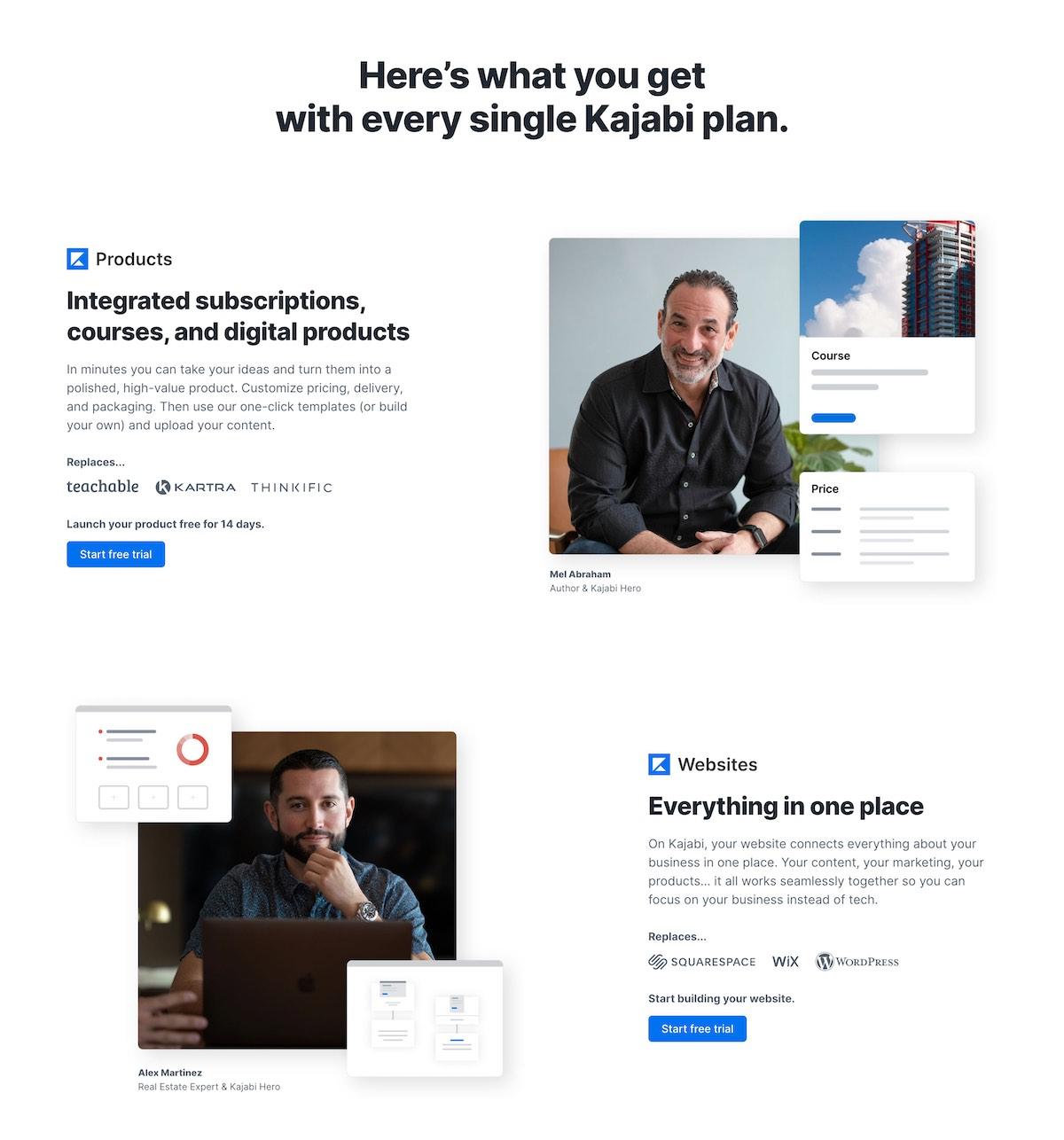 Quello che Kajabi mostra subito sotto la testa sono una serie di testimonial che usano tutti i giorni la piattaforma per il proprio business le operazioni di web marketing.