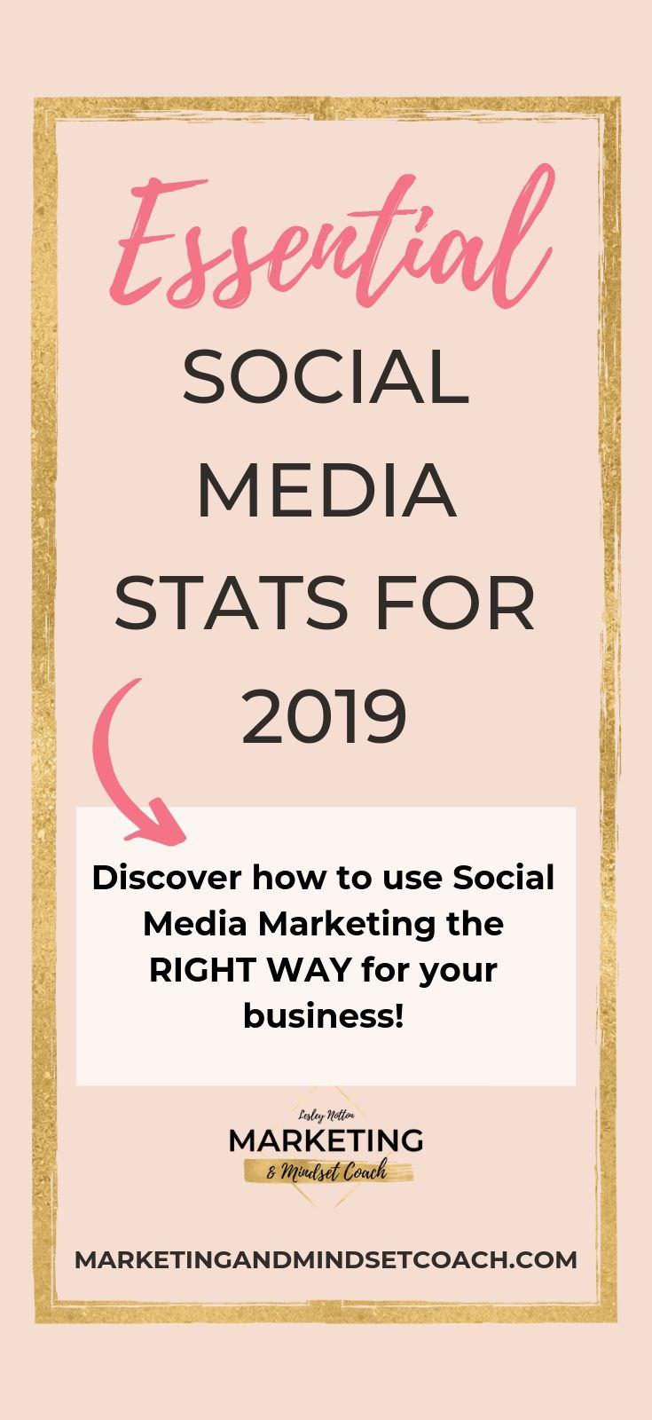 2019 SOCIAL MEDIA STATISTICS