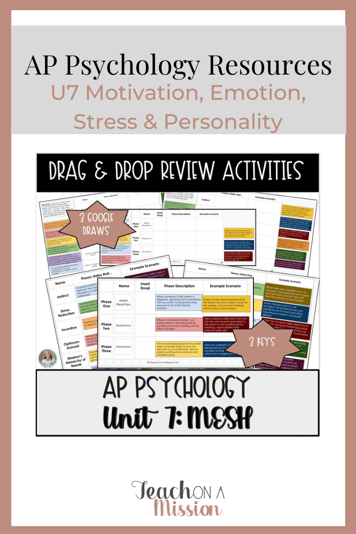 Ap Psych Unit 7 Motivation Emotion Stress Personality Resources