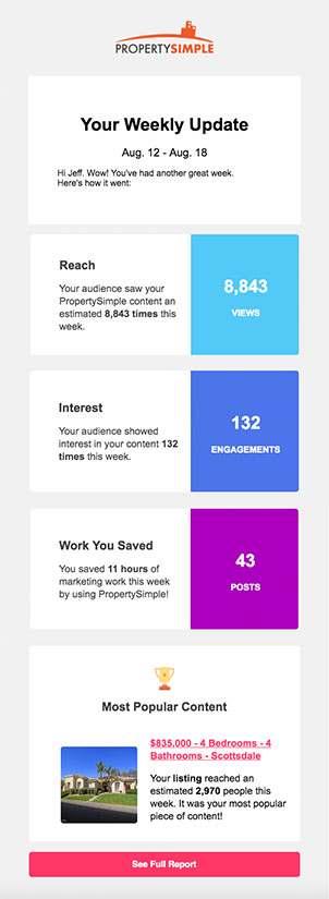 Example of your weekly PropertySimple content posting report