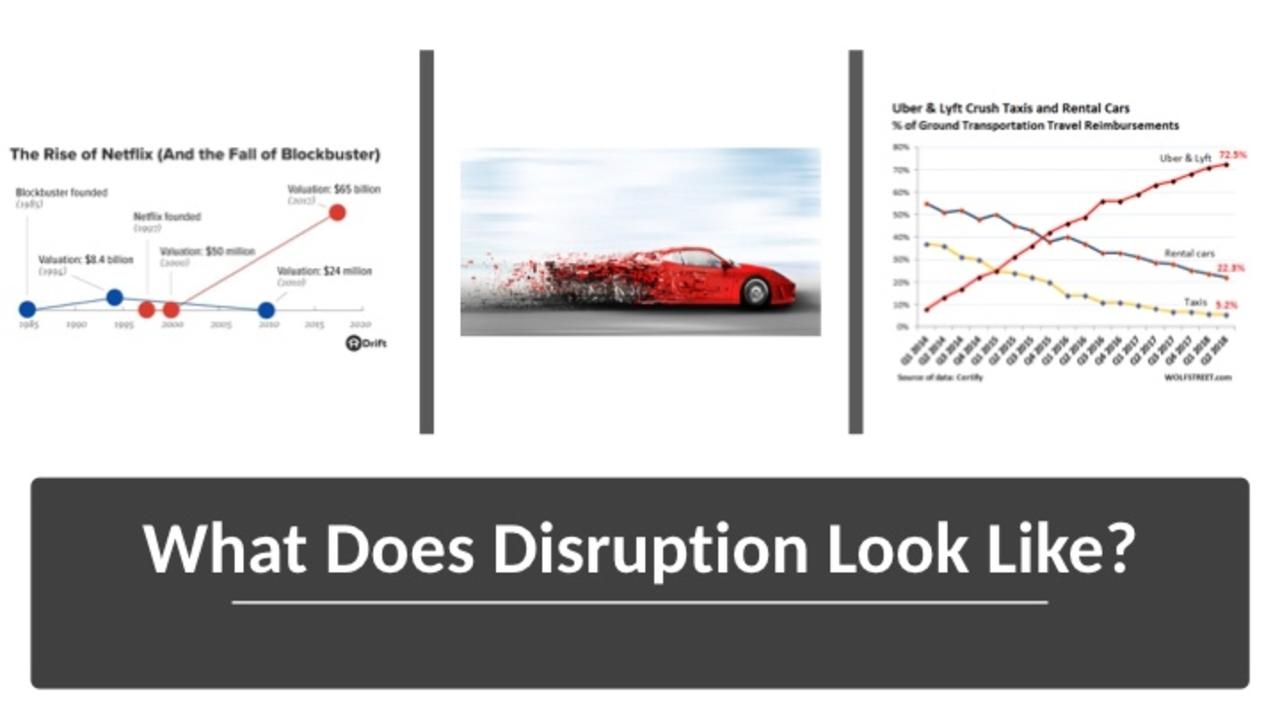 Lyft Car Rental >> Auto Industry Disruption Netflix Blockbuster Uber Lyft