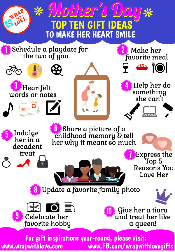 Top Ten Mother S Day Gift Ideas