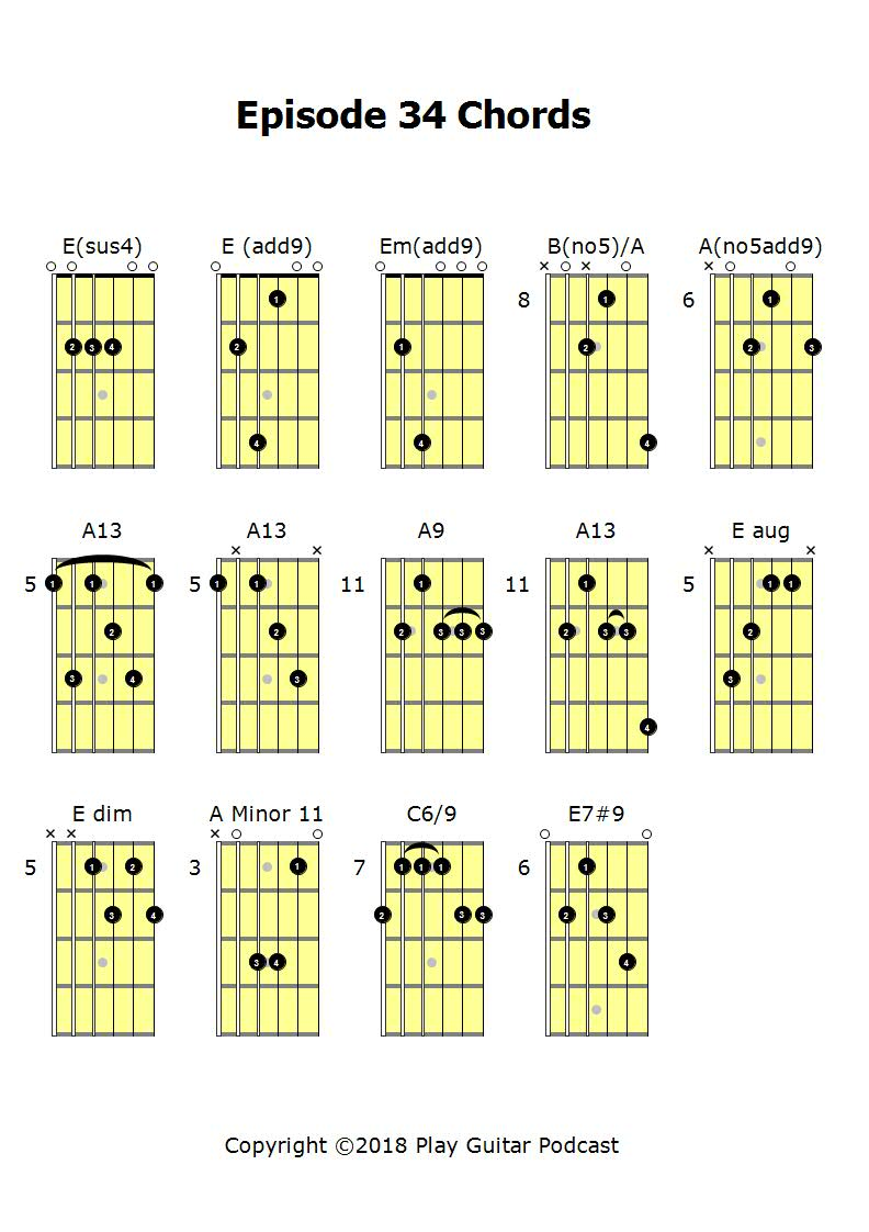 Cool Sounding Chords   15   Play Guitar Podcast