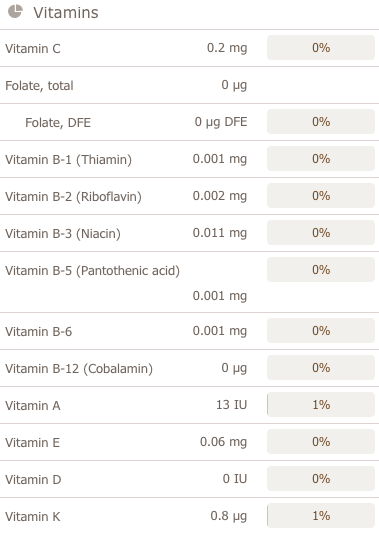tamarind chutney, imli ki chatni nutritional analysis vitamins