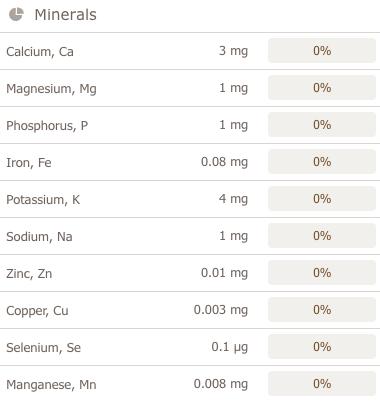 tamarind chutney, imli ki chatni nutritional analysis minerals