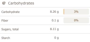 tamarind chutney, imli ki chatni nutritional analysis carbohydrates
