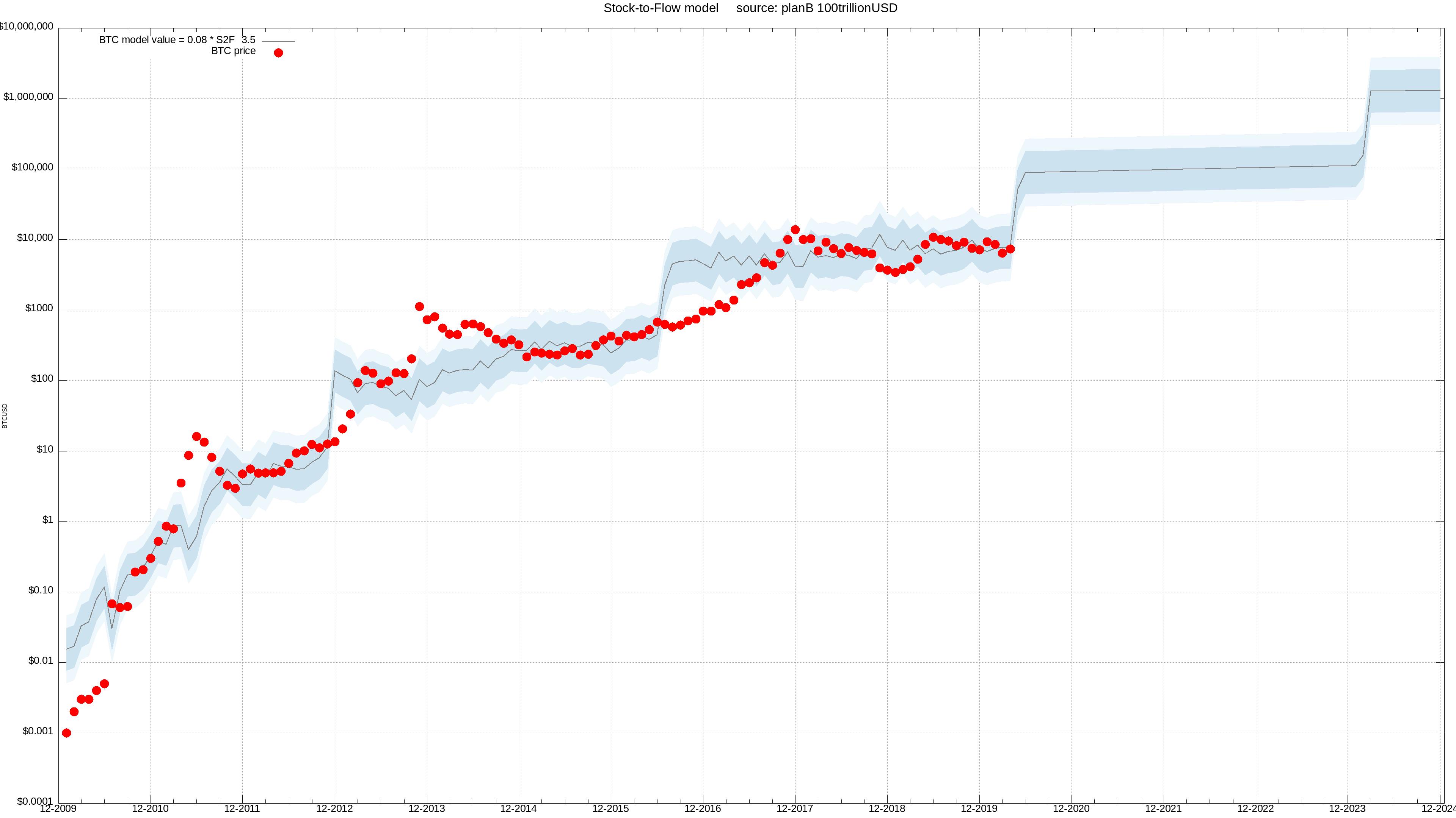 Onde mineral bitcoins stock alajuelense vs saprissa betting expert nfl