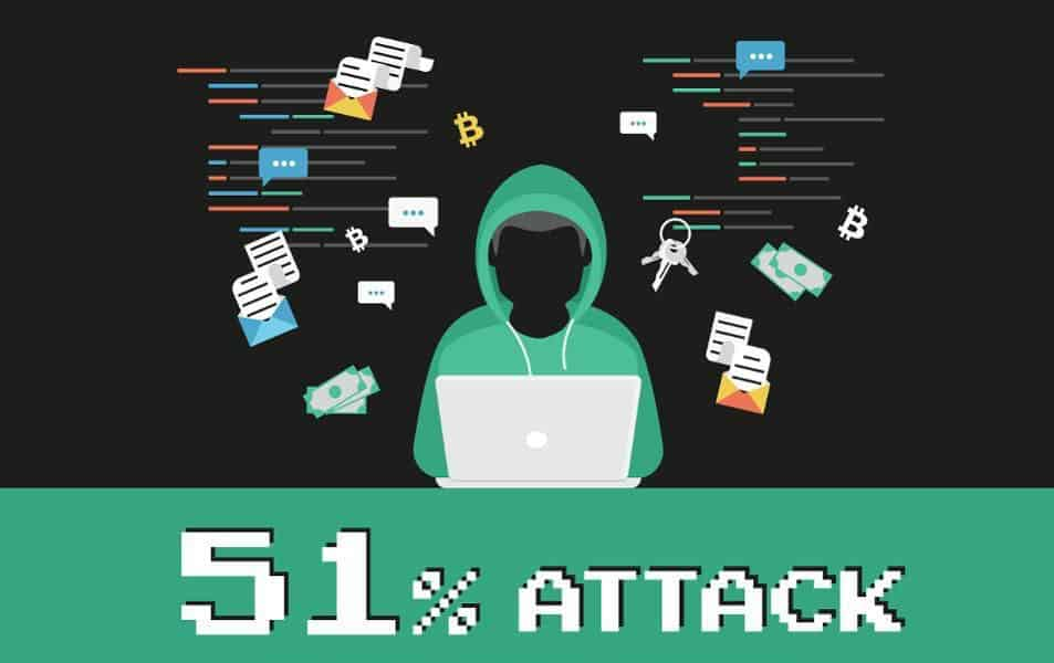 51 attack crypto currency exchange rates cryptocurrency difficulty explained synonym
