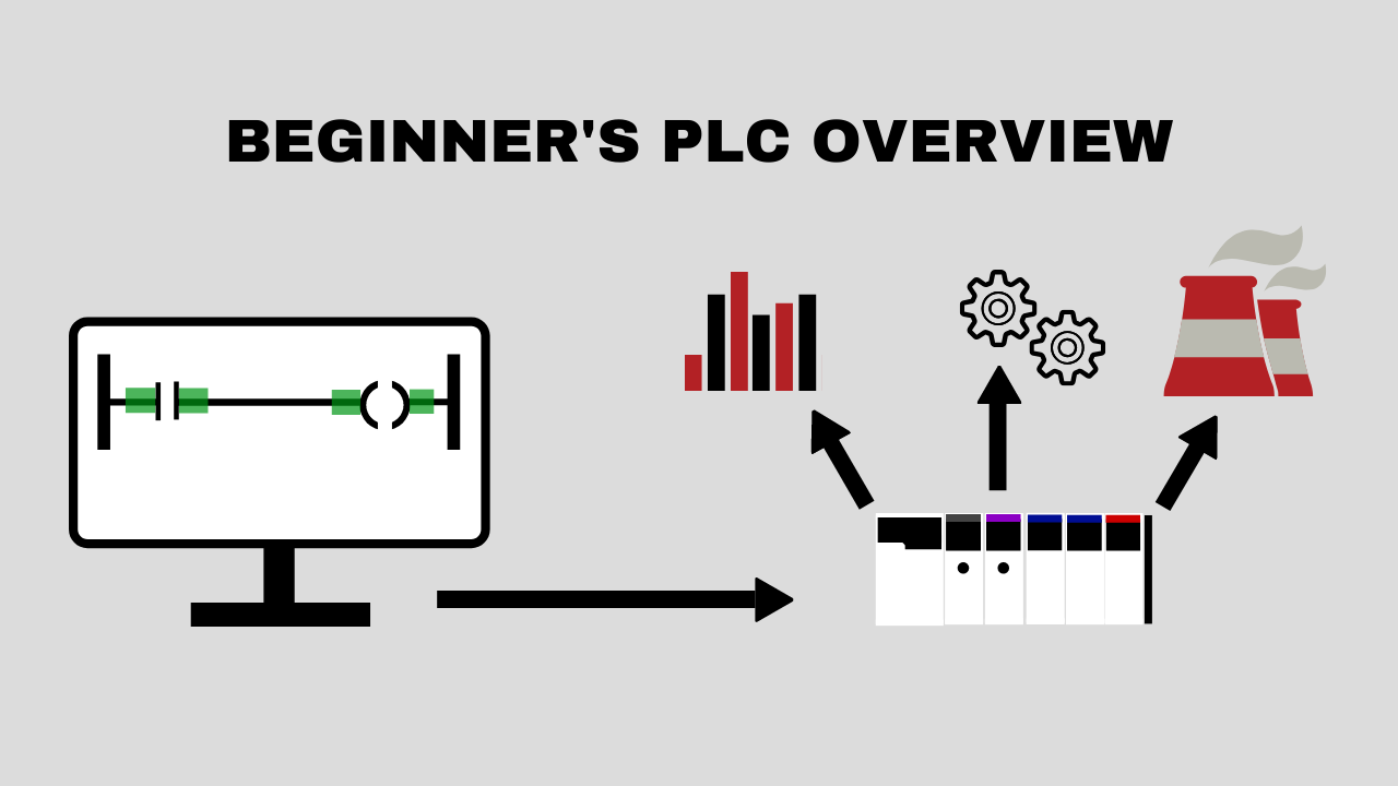 Beginner S Free Plc Training Part 1 Introduction To Plcs