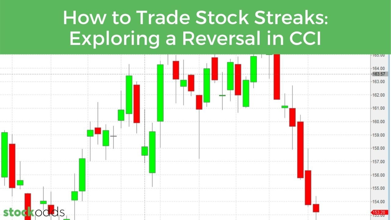 How to Trade Stock Streaks - Exploring a Reversal in CCI