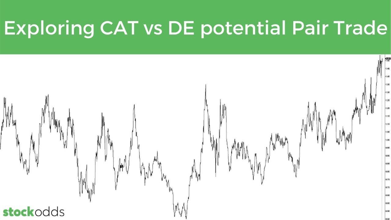 Exploring CAT vs DE potential Pair Trade