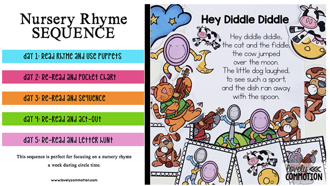 The Benefits Of Nursery Rhymes