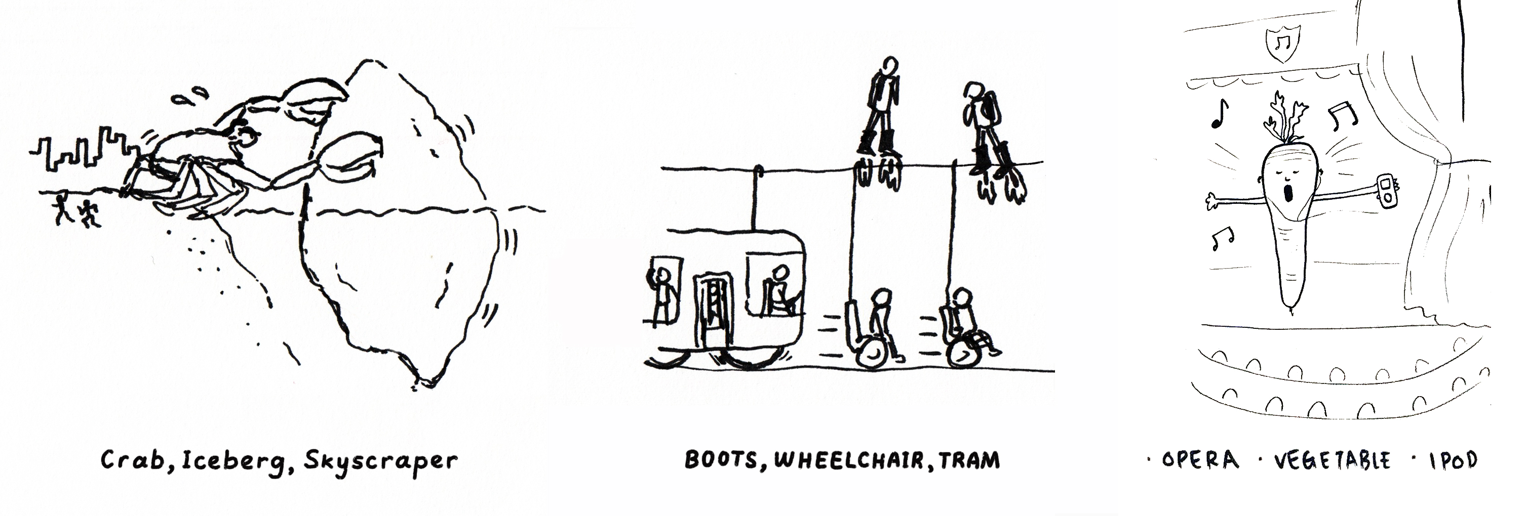 Drawings of scenes containing crab, iceberg, skyscraper, and boots, wheelchair, tram, and opera, vegetable, iPod.