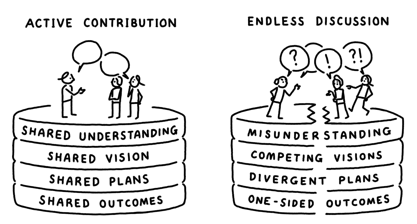 A contrast between a team in active contribution and another in endless discussion, showing the differences in foundation