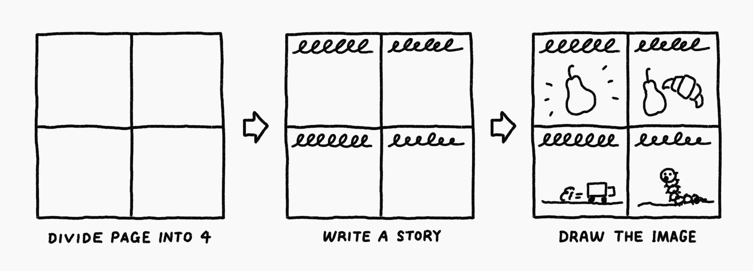 Divide page into four, then write the story, then draw the images based on the story