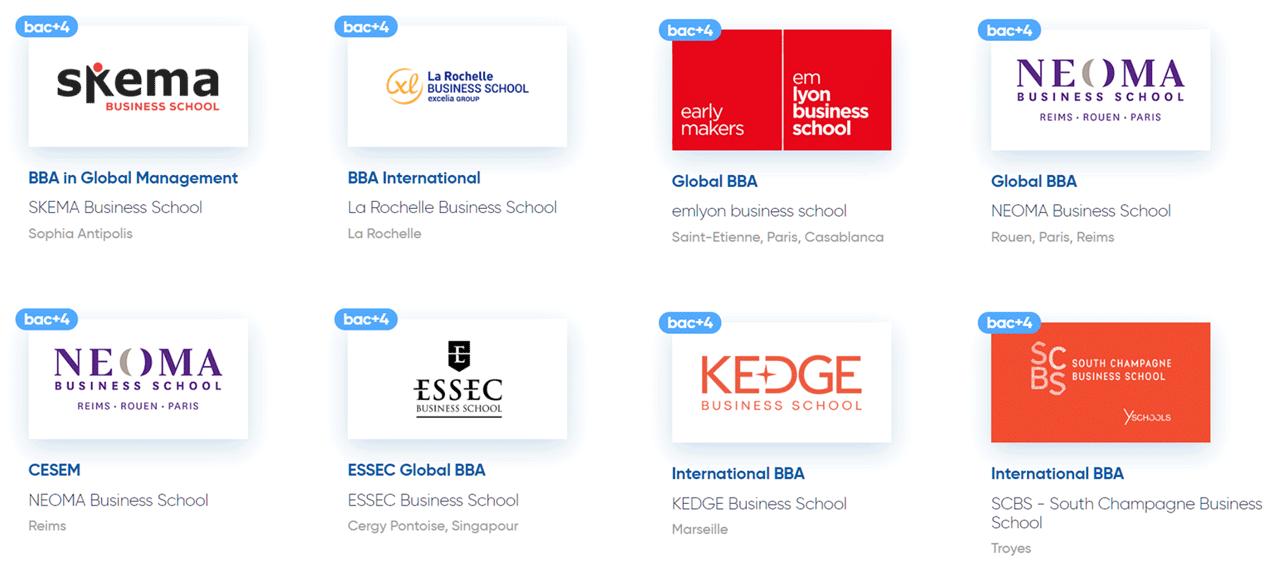 Les 8 cursus bac+4 des écoles de commerce du concours post-bac Sésame