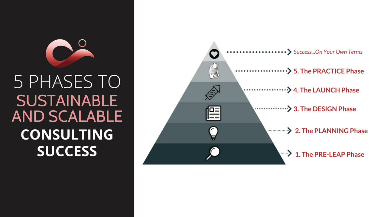 Technology Management Image: Want The Roadmap For Launching Your Own Consulting Business?