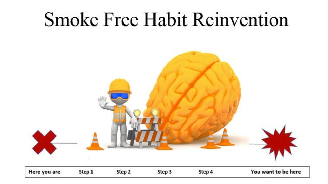 Stop Smoking Self Hypnosis Affirmations That Will Help You to Give Up Smoking