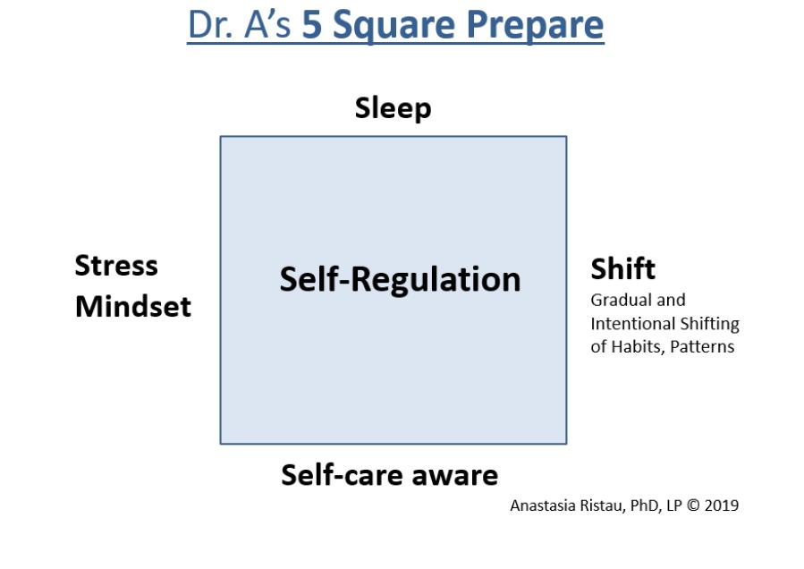 Dr. A's 5 Square Prepare