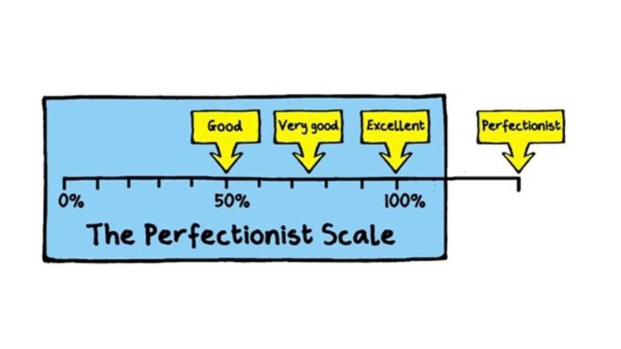 Image result for perfectionist