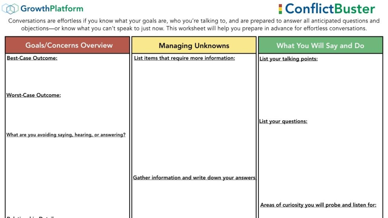 worksheet A Global Conflict Worksheet Answers stop avoiding and start preparing for high stakes conversations this is another in our series of previews the material inside knowledge base we have mindset to help owners managers