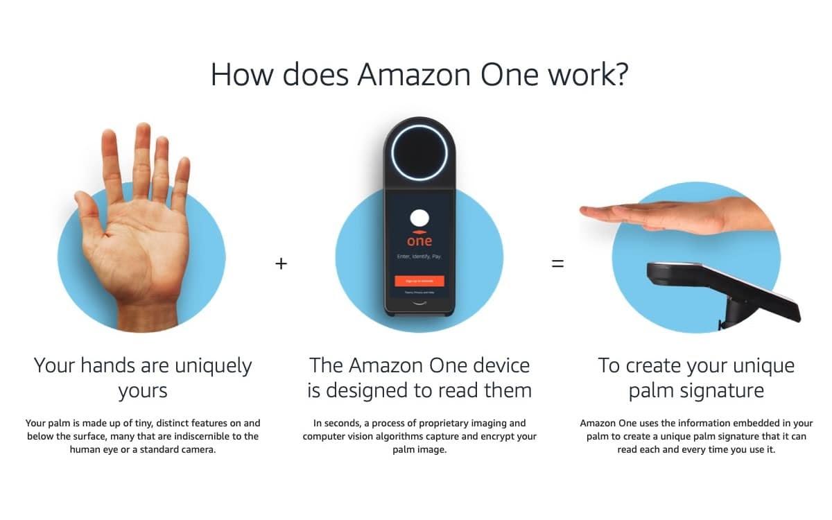 Amazon One and Beyond