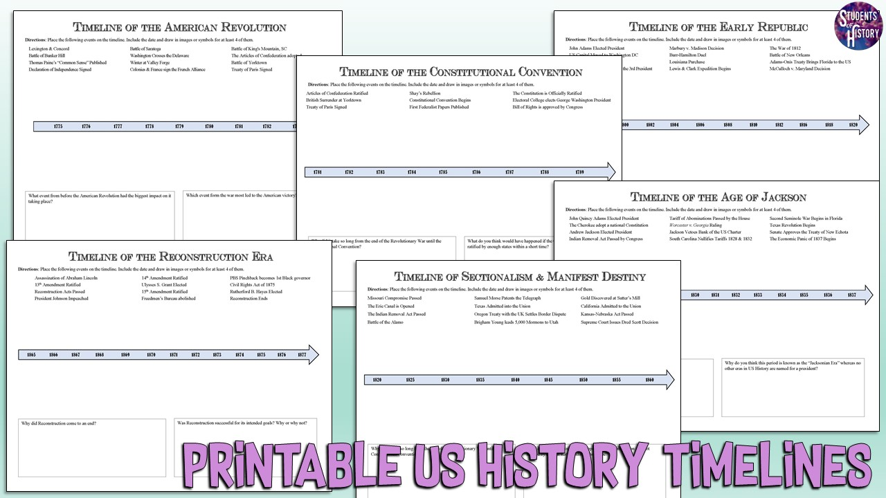 It is a graphic of Printable History Timeline throughout world history