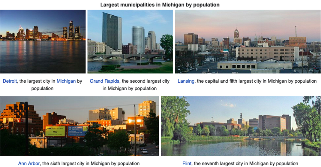 top five cities Michigan for real estate