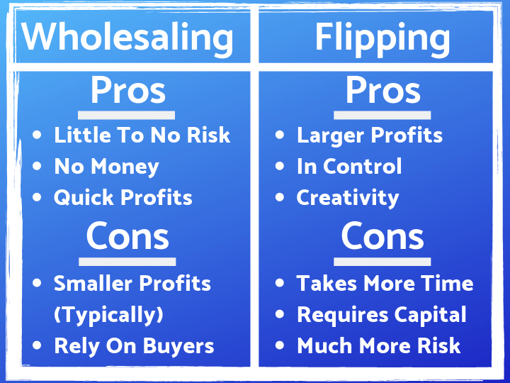 wholesaling vs flipping real estate