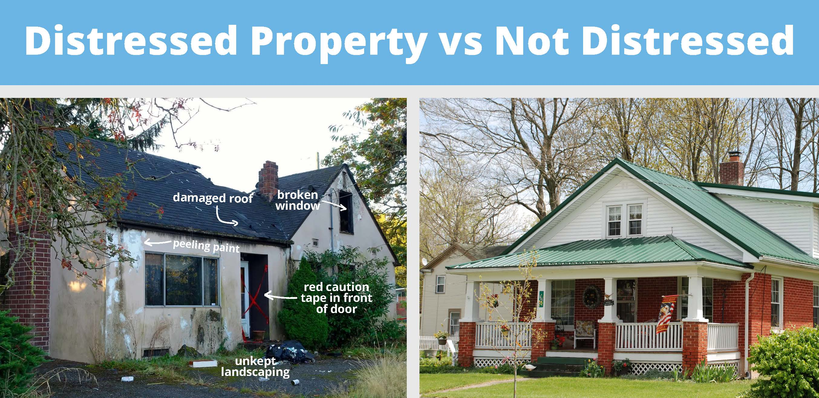 how to find distressed properties