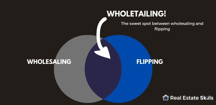 wholetail vs wholesale