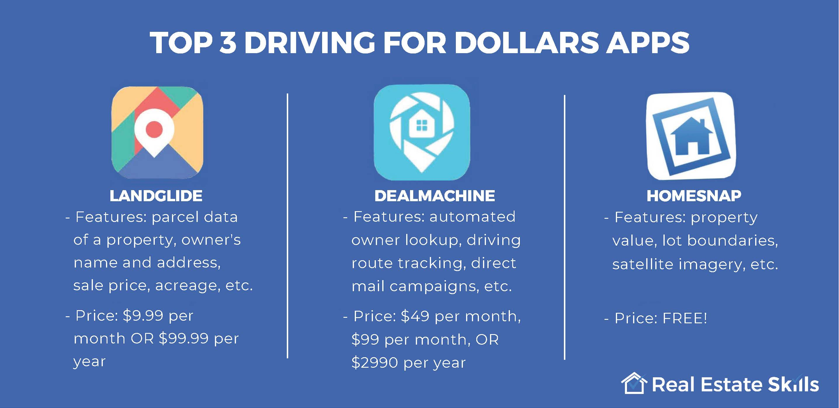 driving for dollars apps