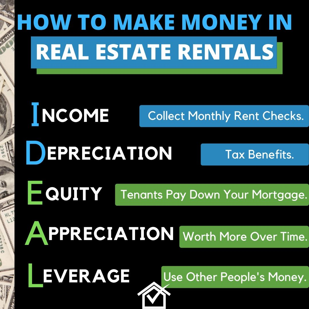 how to make money in real estate rentals
