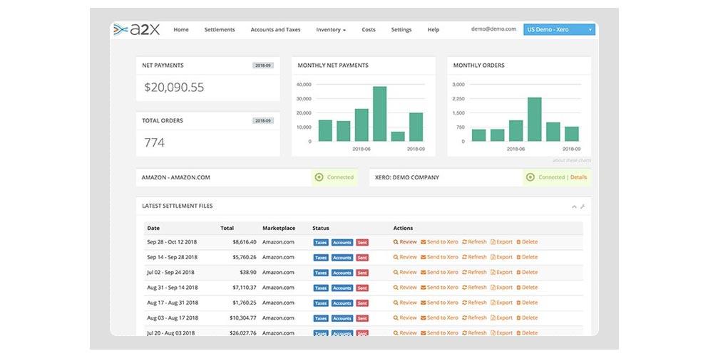 A2X Amazon FBA accounting service