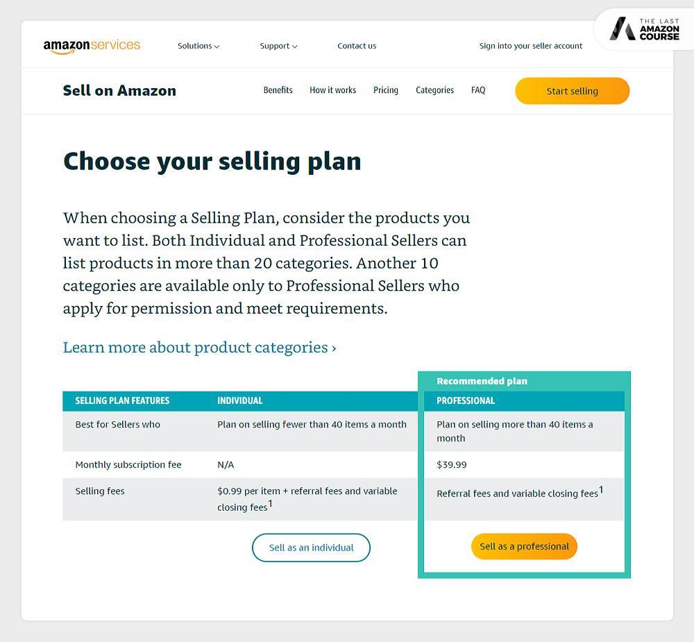 Amazon selling plans