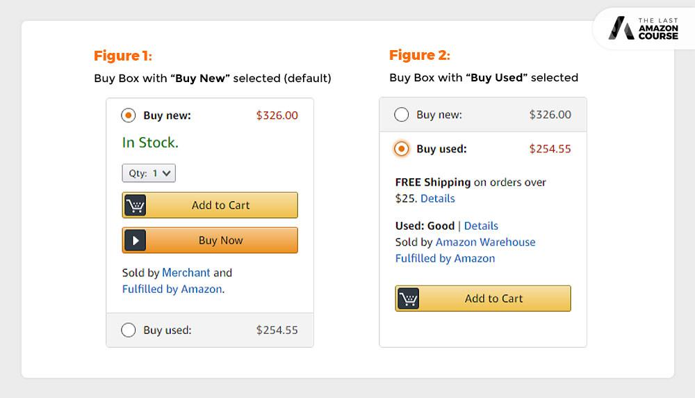 Amazon Used Offers Buy Box