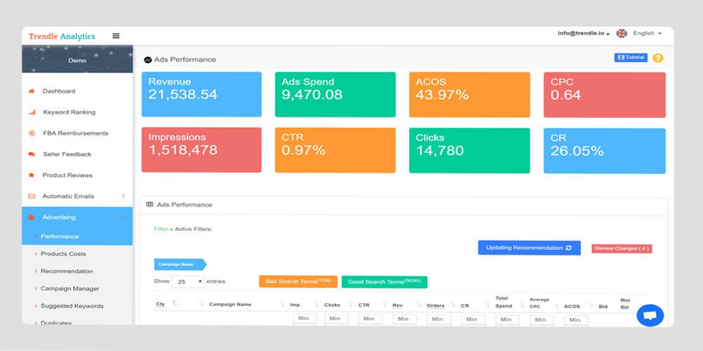 Trendle analytics Amazon FBA