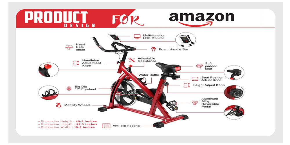 Product listing infographic example on Amazon