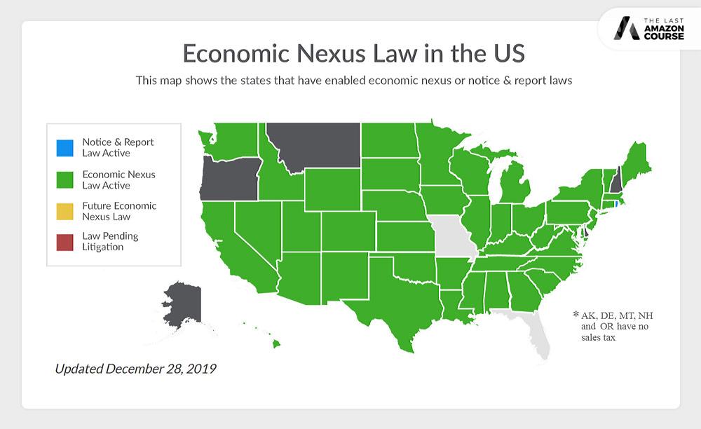 Economic Nexus Law in the United States