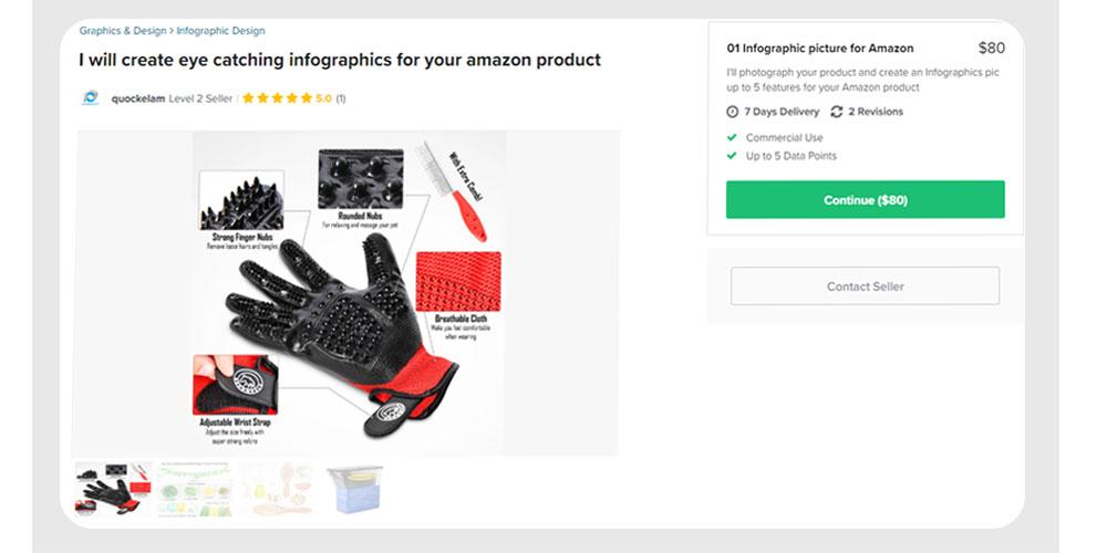 Best Amazon info graphics on Fiverr