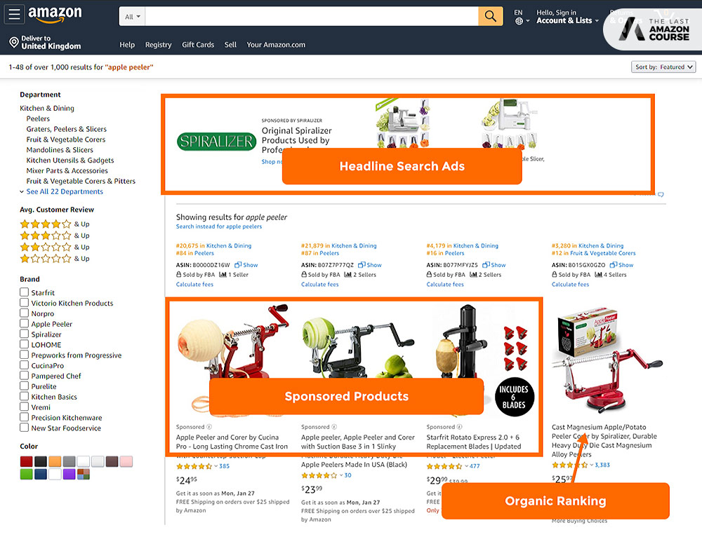 Amazon ppc marketing