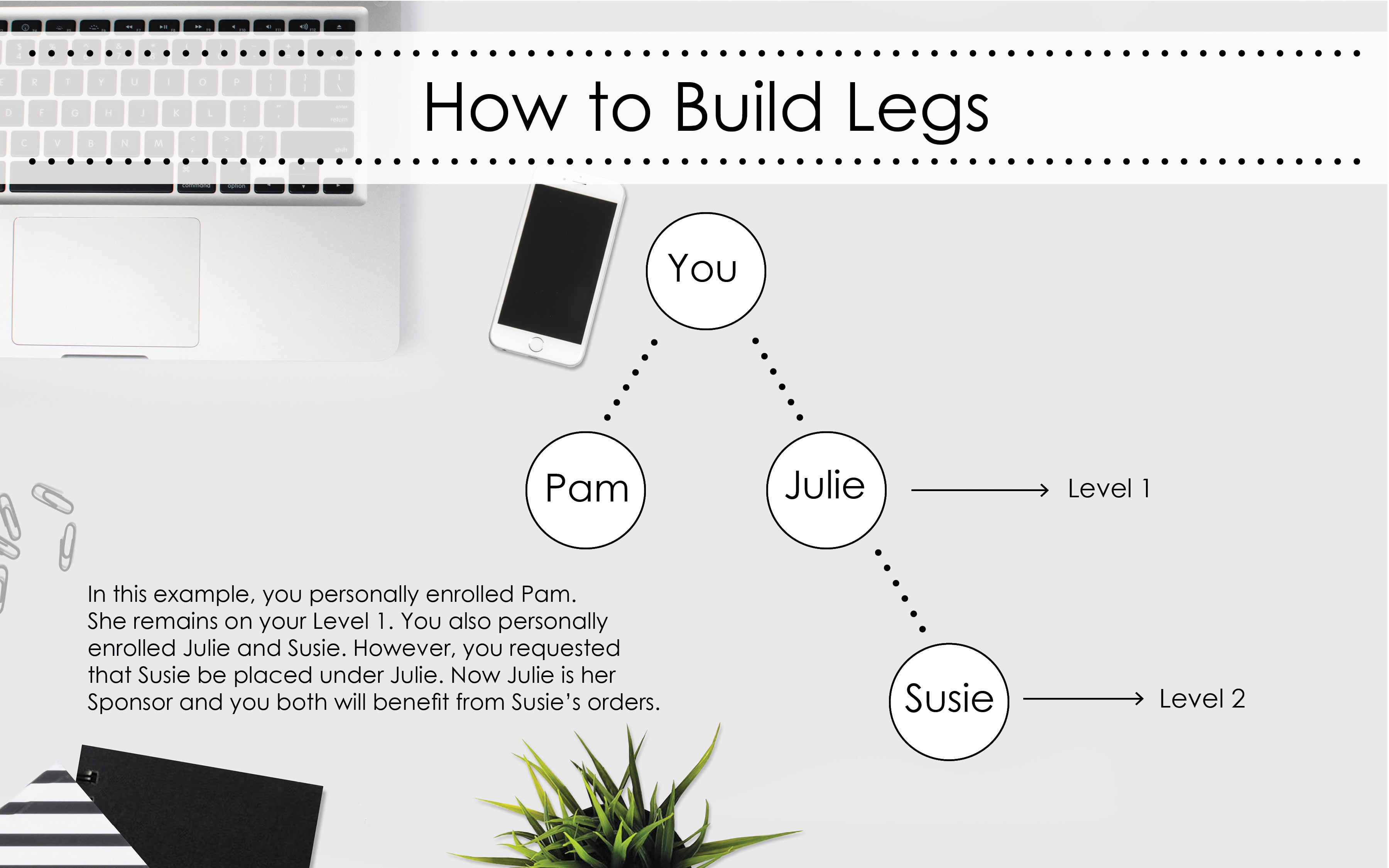 how to build legs