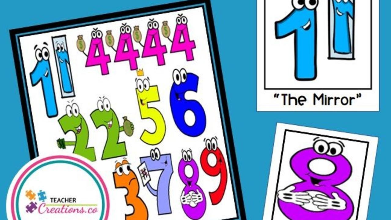 Hsxwni3hswwfgs3ij5c4 strategies for multiplication