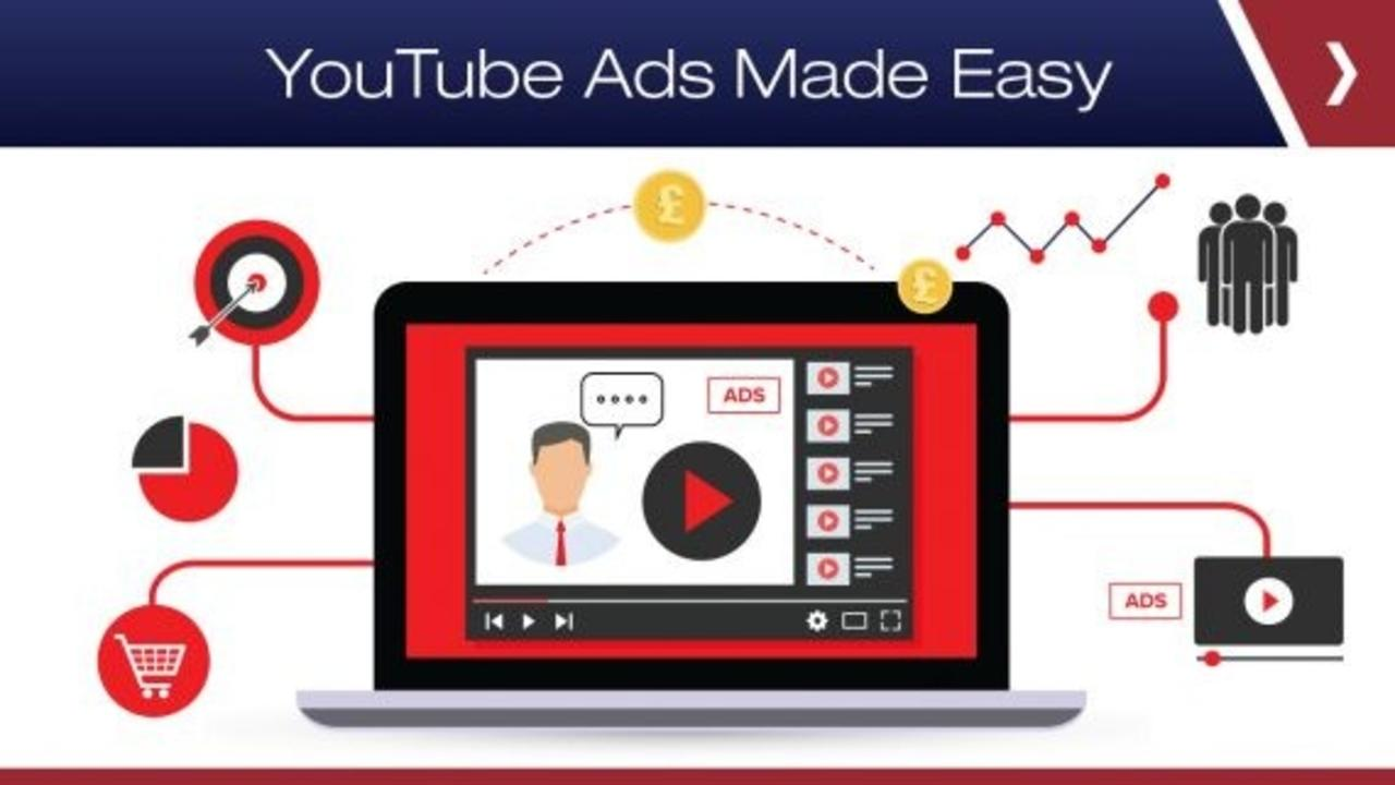 Ng4z6btnsscexmdpq0t2 youtube ads made easy 570x321
